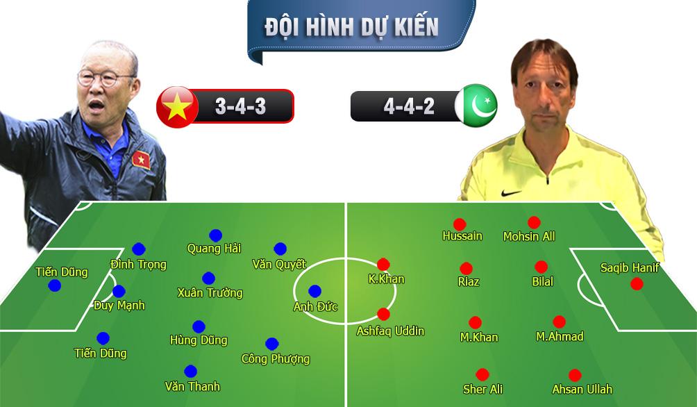 """U23 Việt Nam - U23 Pakistan: Giải mã """"ẩn số"""", khởi đầu giấc mộng lớn - 3"""