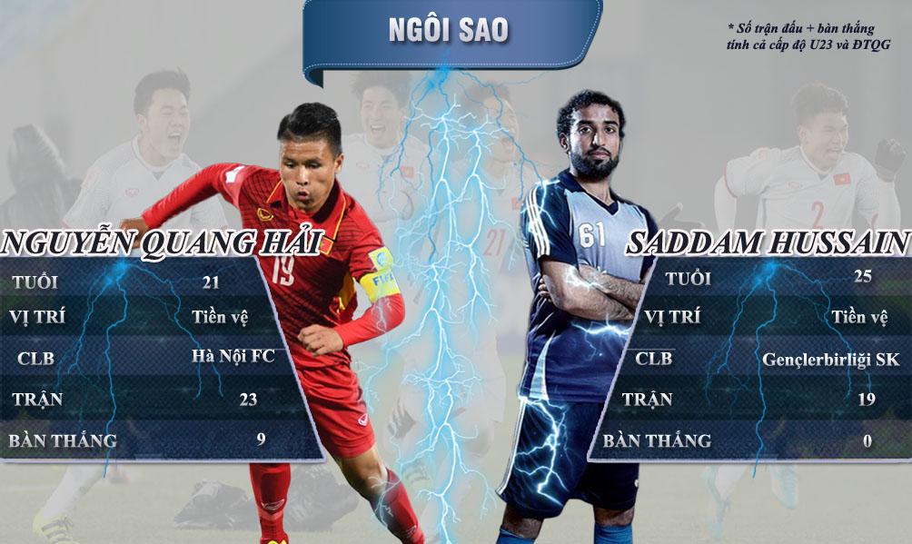 """U23 Việt Nam - U23 Pakistan: Giải mã """"ẩn số"""", khởi đầu giấc mộng lớn - 5"""