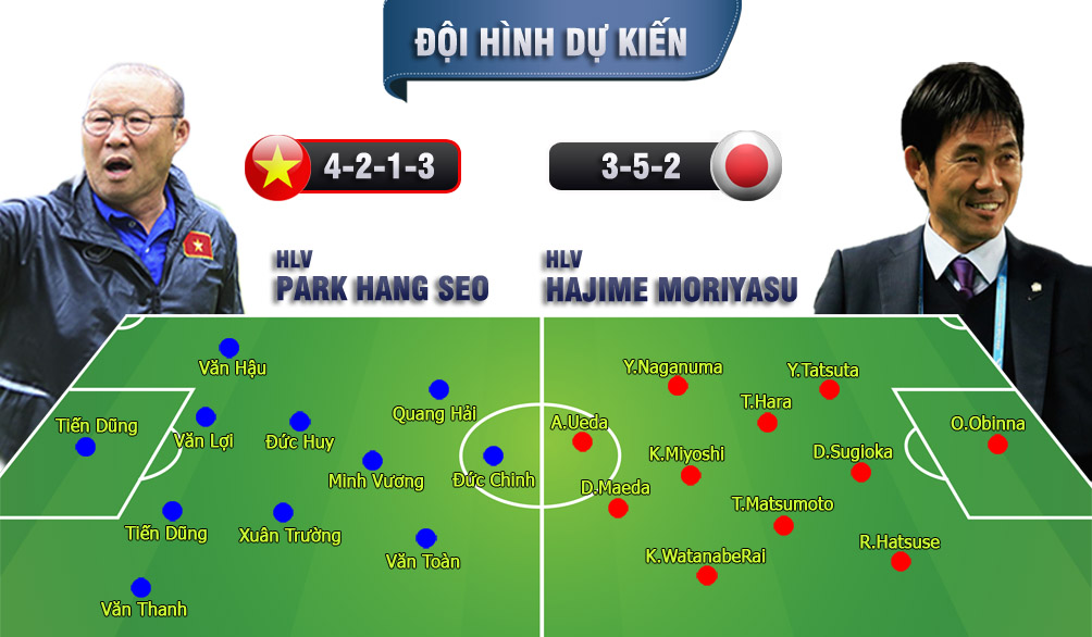 """U23 Việt Nam - U23 Nhật Bản: Đại chiến """"Gã khổng lồ"""", chạy đà vòng knock-out - 2"""