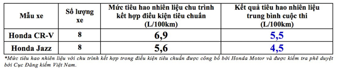 24h-hondafuelchallenge-12-1534822368-230-width660height142