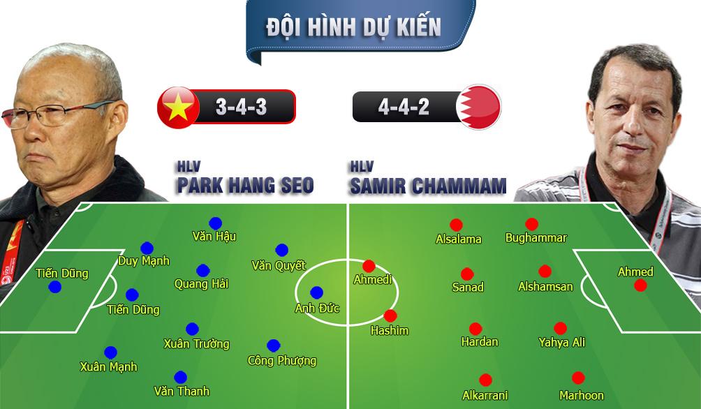 """U23 Việt Nam - U23 Bahrain: """"Mồi ngon"""" Tây Á, viết trang sử mới - 3"""