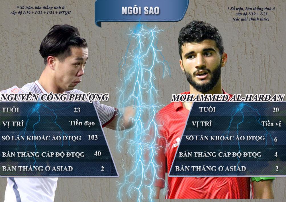 """U23 Việt Nam - U23 Bahrain: """"Mồi ngon"""" Tây Á, viết trang sử mới - 5"""
