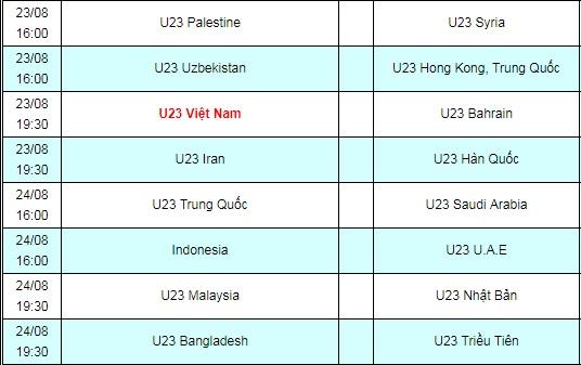 U23 Việt Nam đấu U23 Bahrain: Hòa 90 phút, đá penalty hay hiệp phụ? - 5