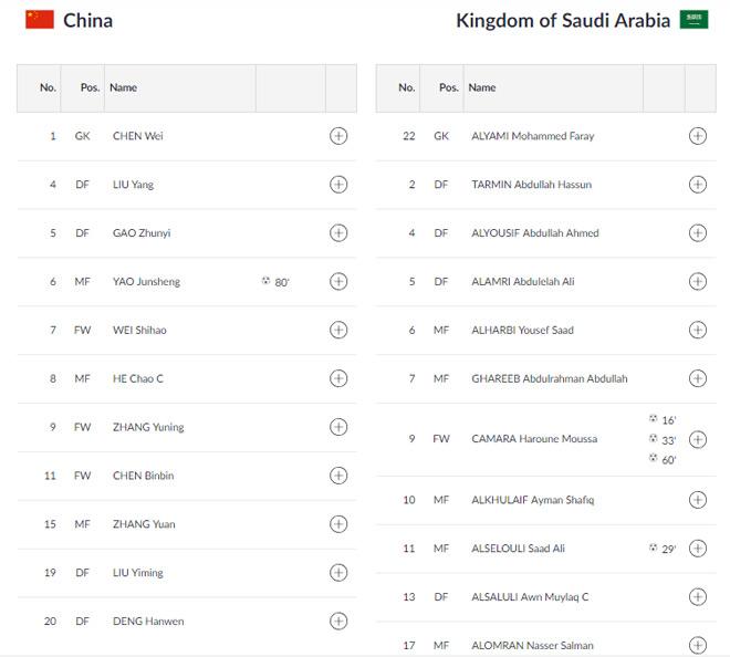 U23 Trung Quốc - U23 Saudi Arabia: Choáng váng hattrick, đại tiệc 7 bàn - 2