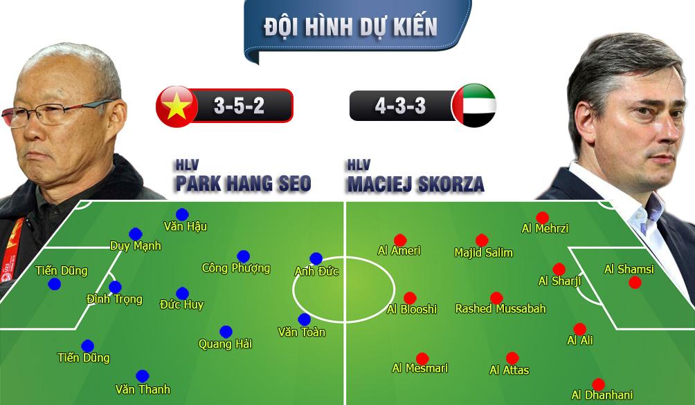 """Bóng đá ASIAD, U23 Việt Nam - U23 UAE: Vượt ải Tây Á mơ """"đệ tam anh hào"""" - 2"""