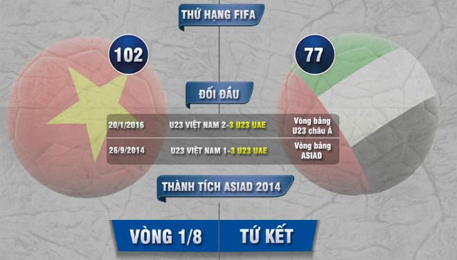 Trực tiếp bóng đá ASIAD, U23 Việt Nam - U23 UAE: Báo Indonesia ví U23 VN như xe tăng - 9