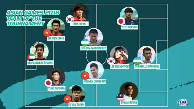 Quang Hải sắp thành ngôi sao châu Á: CLB Nhật Bản mời đá J-League 2 - 2
