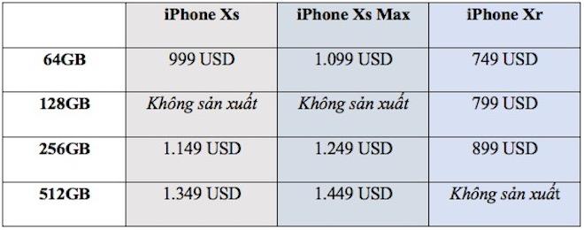 Đây là bảng giá của bộ ba iPhone Xs, Xs Max và Xr vừa trình làng - 3