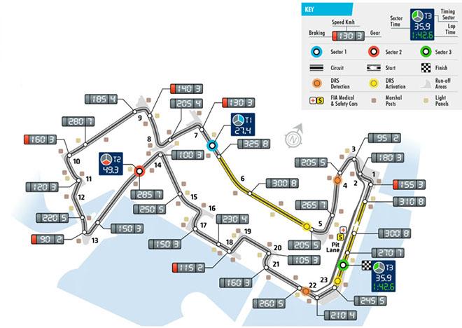 Đua xe F1, Singapore GP 2018: Cạm bẫy ở khúc cua số 10 - 1
