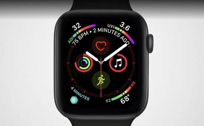 Đồng hồ Apple Watch Series 4 có gì thú vị? - 1