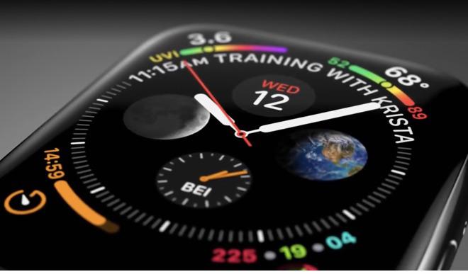 Đồng hồ Apple Watch Series 4 có gì thú vị? - 2