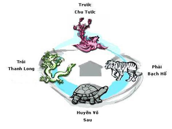 Ba yếu tố phong thủy độc tôn của KĐT Đại Thành Trung Đô - 2