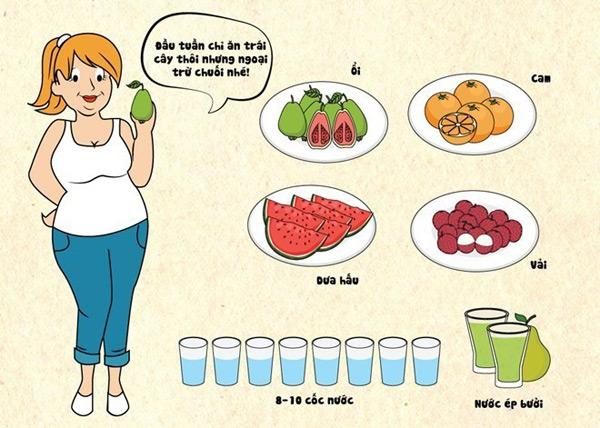 Các chế độ ăn khắt khe, muốn giảm cân bạn bắt buộc cần tuân theo - 1