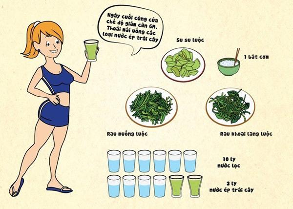Các chế độ ăn khắt khe, muốn giảm cân bạn bắt buộc cần tuân theo - 2