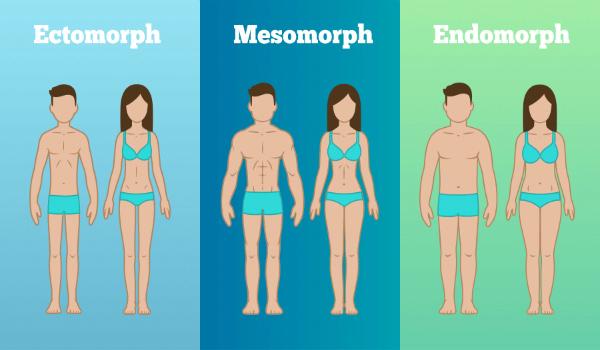 Cách giảm cân cho những người cơ địa dễ béo - 1