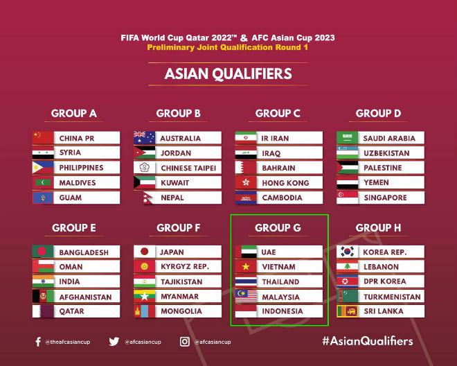 """Việt Nam vào bảng """"tử thần"""" vòng loại World Cup: Nhất được cả, nhì mất tất - 2"""