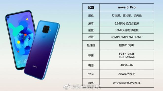 Huawei nova 5i Pro đi kèm camera chất, sạc nhanh hơn Galaxy S10 - 1