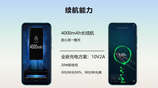 Huawei nova 5i Pro đi kèm camera chất, sạc nhanh hơn Galaxy S10 - 3