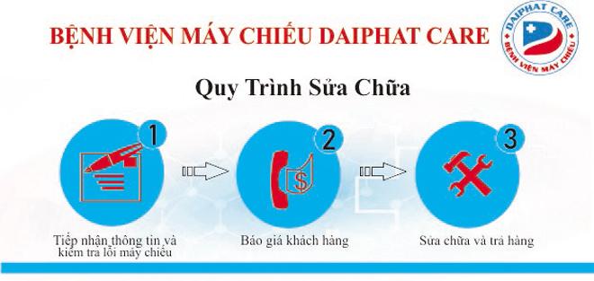 DaiPhat Care - Bệnh viện máy chiếu uy tín tại Việt Nam - 4