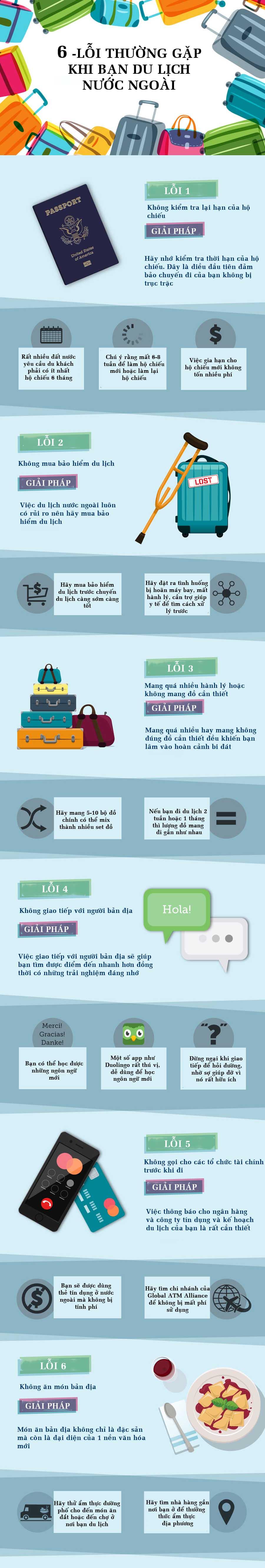 6 lỗi khi du lịch nước ngoài ai cũng mắc phải - 1