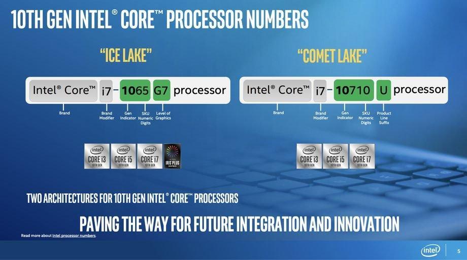 Tìm hiểu về vi xử lý Intel Core thế hệ 10 Comet Lake vừa ra mắt - 3
