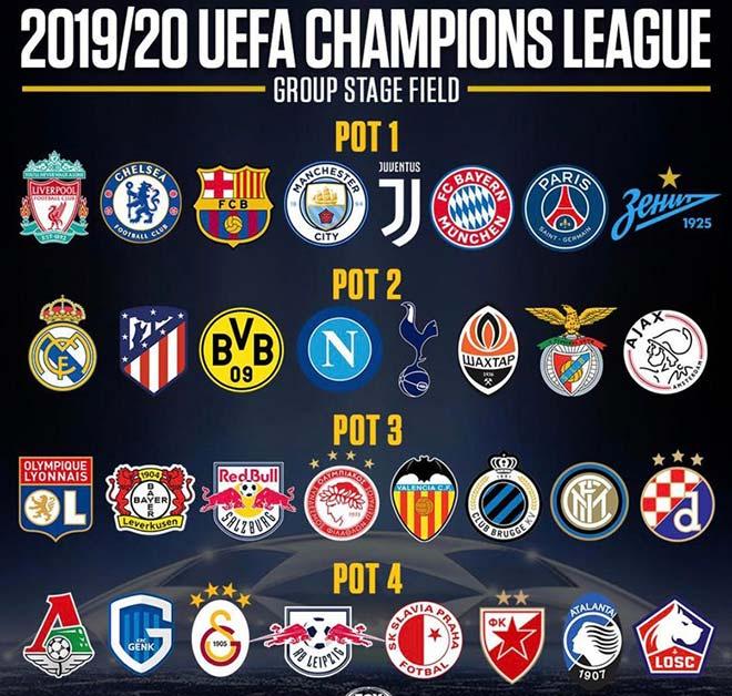"""Bốc thăm Cúp C1 châu Âu 2019/20: """"Bảng tử thần"""" chờ Liverpool, Real, Inter - 1"""