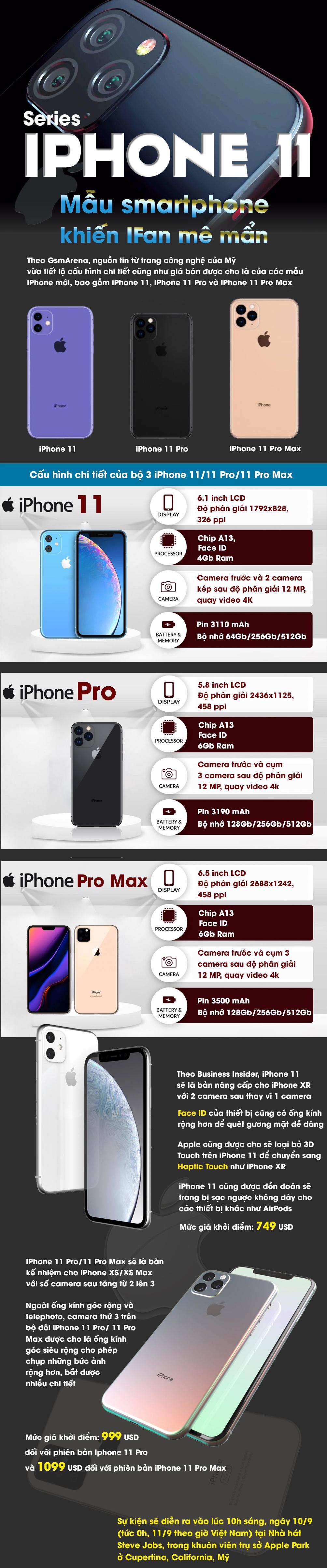 Infographic: Series iPhone 11 và những điều có thể bạn chưa biết - 1