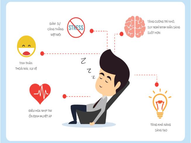 Ngủ trưa bao nhiêu phút để cải thiện sức khỏe?