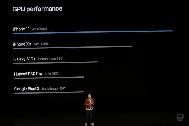 TRỰC TIẾP: Bộ ba iPhone 11 chính thức trình làng, giá từ 699 USD - 24