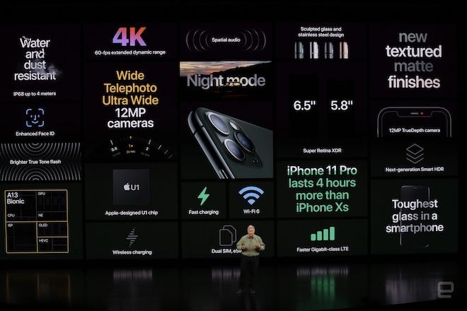 TRỰC TIẾP: Bộ ba iPhone 11 chính thức trình làng, giá từ 699 USD - 6