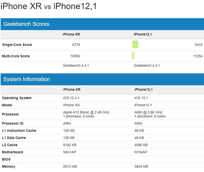 """iPhone 11 Pro Max có gì """"hot"""" hơn iPhone Xs Max? - 5"""