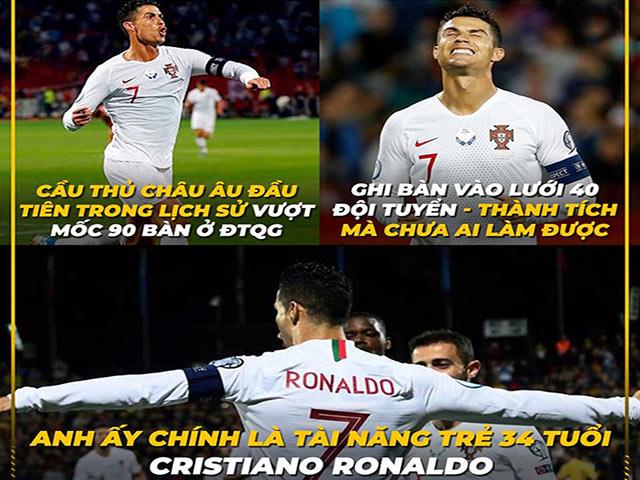 """Ảnh chế: """"Tài năng trẻ 34 tuổi"""" Ronaldo hóa """"siêu nhân"""""""