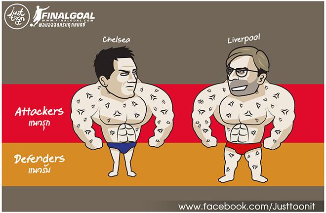 Ảnh chế: Chelsea đấu Liverpool, cuộc chiến không cân sức - 1