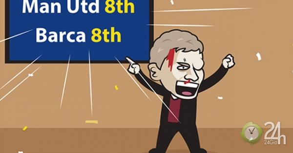 Ảnh chế: MU thua tan nát vẫn cùng đẳng cấp với Barca
