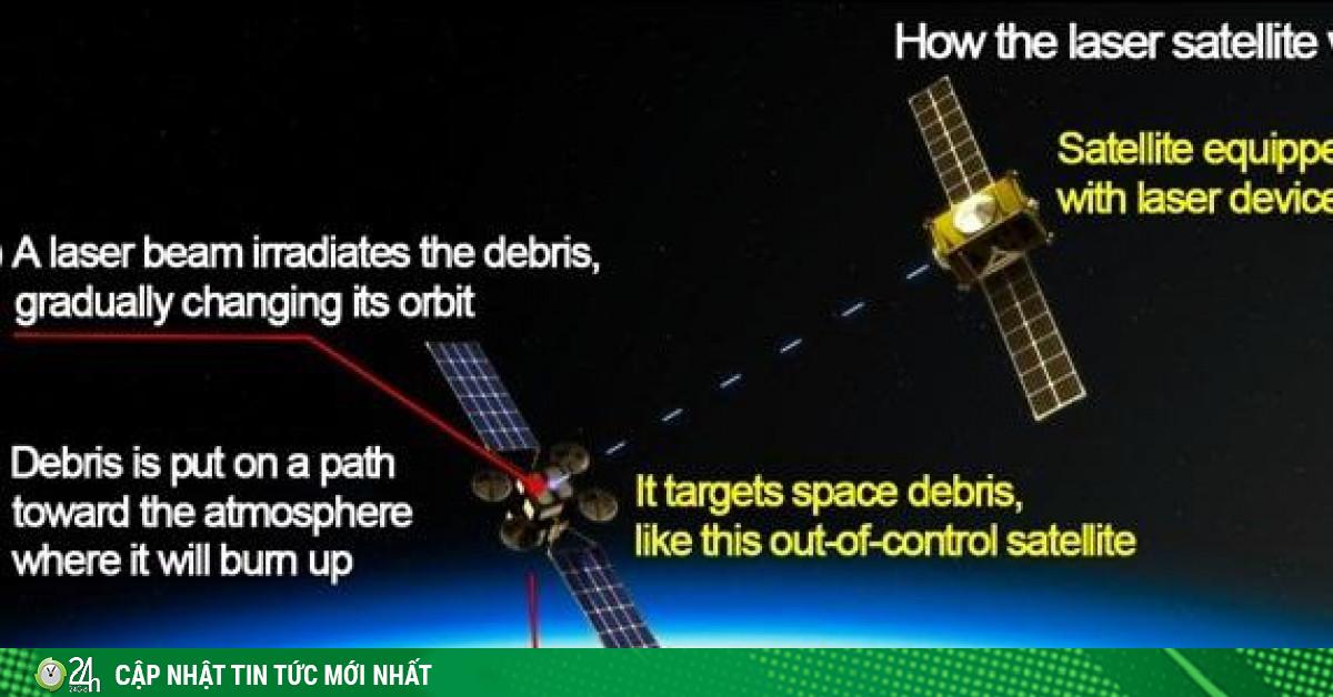 Nhật Bản sáng chế giải pháp dọn rác vũ trụ hiệu quả