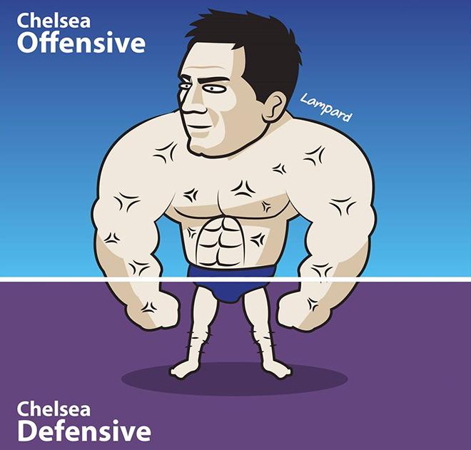 """Ảnh chế: Chelsea và Leicester """"ngã ngựa"""", Man Utd thẳng tiến top 3 - 6"""