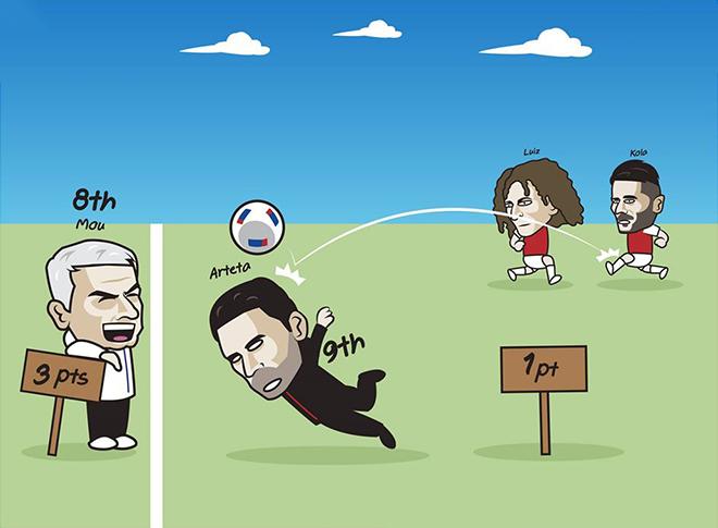 """Ảnh chế: Chelsea và Leicester """"ngã ngựa"""", Man Utd thẳng tiến top 3 - 7"""