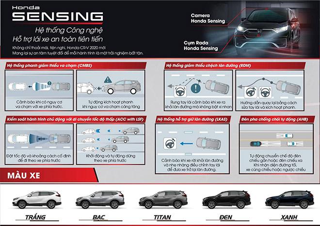 Honda CR-V 2020 lắp ráp tại VN hé lộ thông số kỹ thuật chi tiết - 4