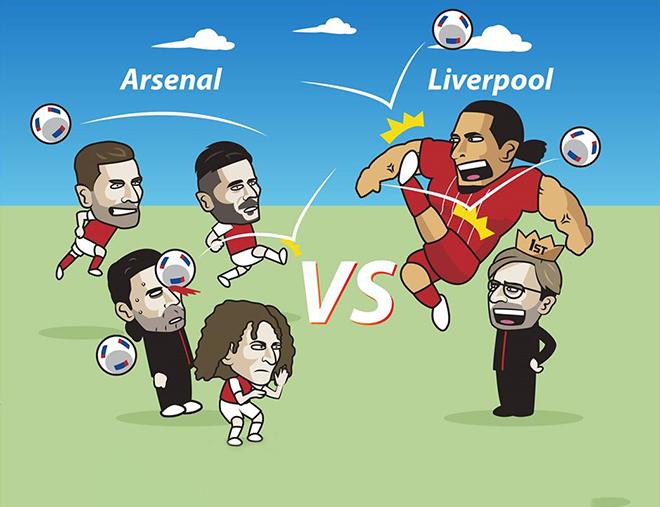Ảnh chế Arsenal chấm dứt giấc mơ 100 điểm của Liverpool - 2