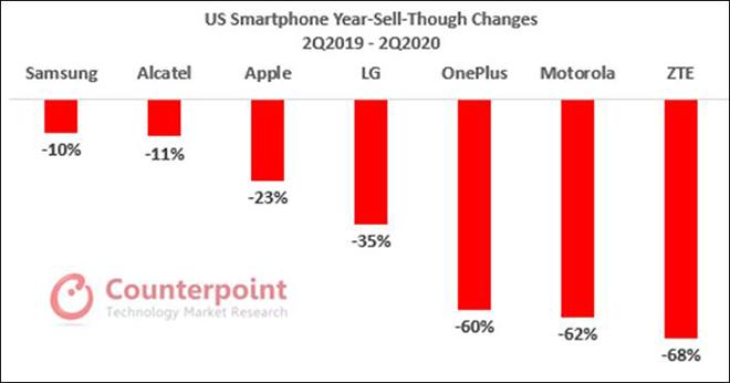 """iPhone SE sẽ """"đè bẹp"""" hết các flagship Android nhưng không át vía được iPhone 12 - 2"""