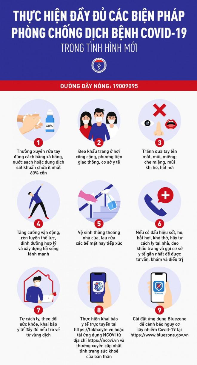 Bộ Y tế khuyến cáo 9 biện pháp phòng dịch Covid-19 mới - 1
