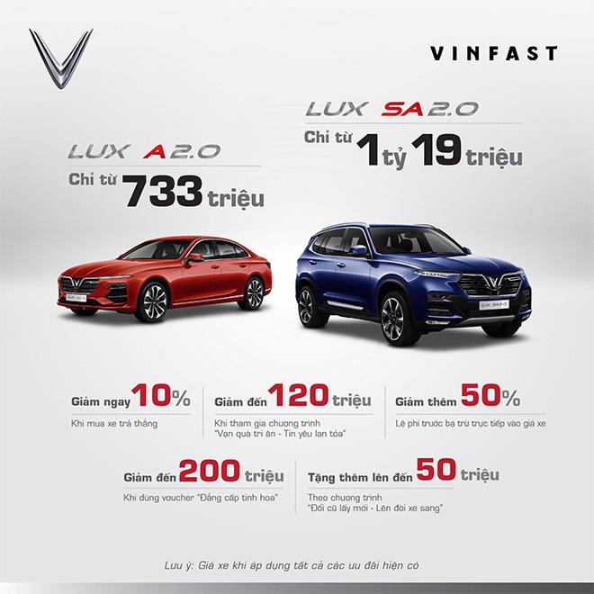 VinFast tặng khách tới hơn 800 triệu đồng, điều hiếm hãng xe nào làm được - 2