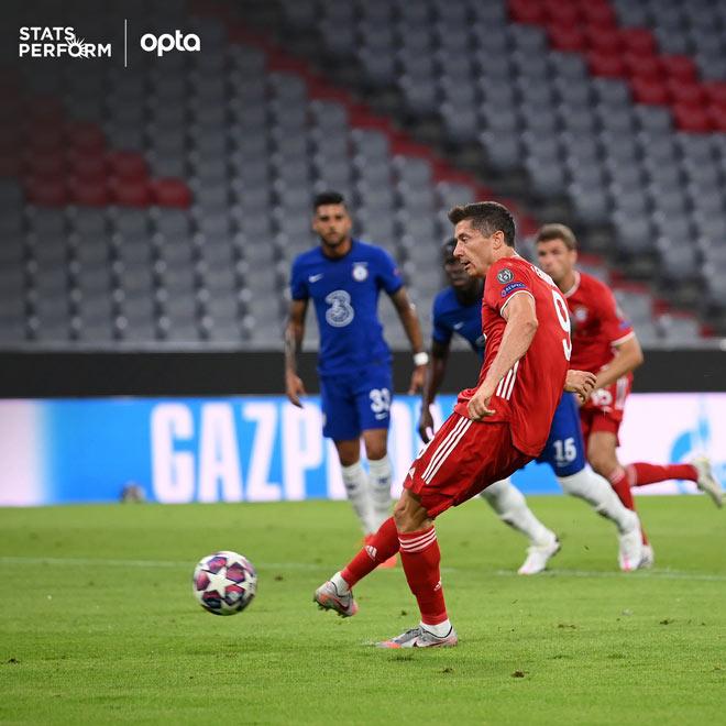Lewandowski áp sát kỷ lục cúp C1 của Ronaldo, tung chiến thư dọa Messi - 1