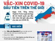 Toàn cảnh vắc-xin COVID-19 đầu tiên trên thế giới