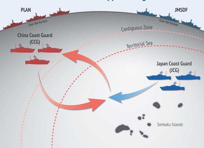 Kịch bản Trung Quốc đối đầu Nhật Bản, Mỹ ra tay can thiệp trên biển Hoa Đông - 3