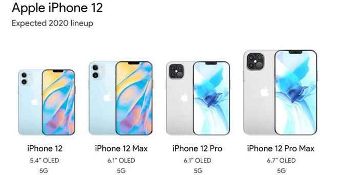 Liệu iPhone 12 4G có giá đắt hơn cả iPhone 12 5G? - 2