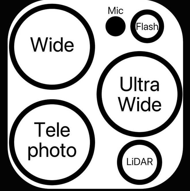NÓNG: Toàn bộ diễn biến sự kiện ra mắt iPhone 12 đã được tiết lộ - 2
