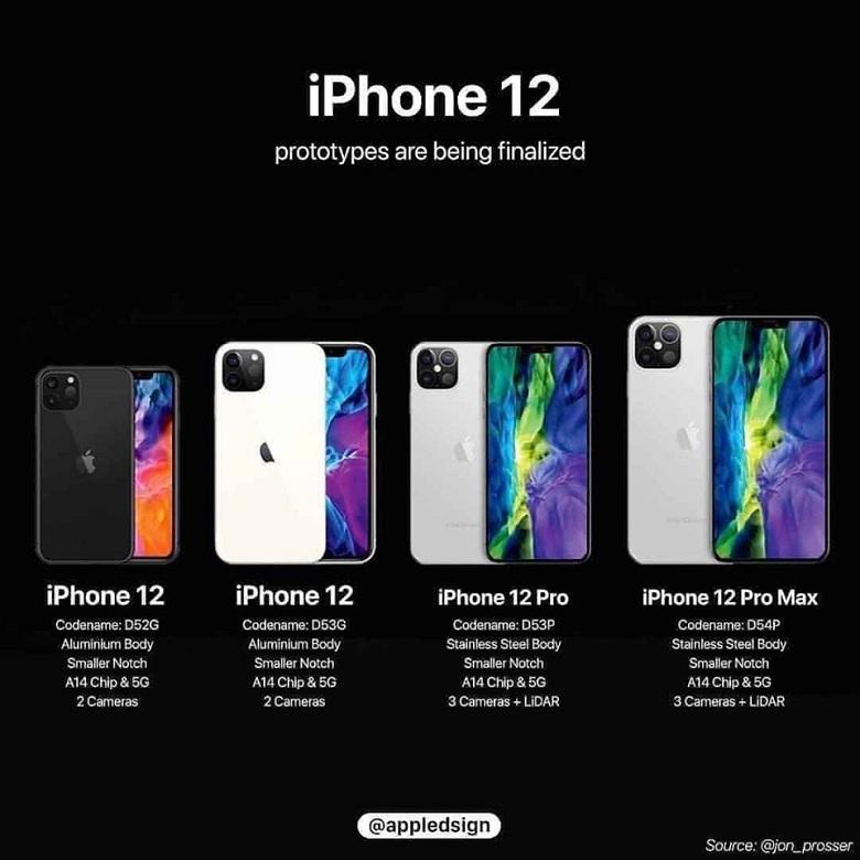 """HOT: Apple sắp """"gạch tên"""" ba mẫu iPhone dù bán rất chạy - 1"""