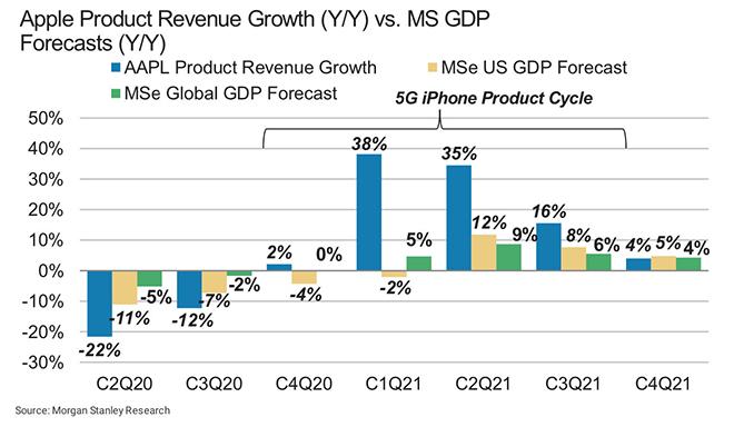 HOT: Đã rõ thời gian Apple ra mắt loạt iPhone 12 5G - 3