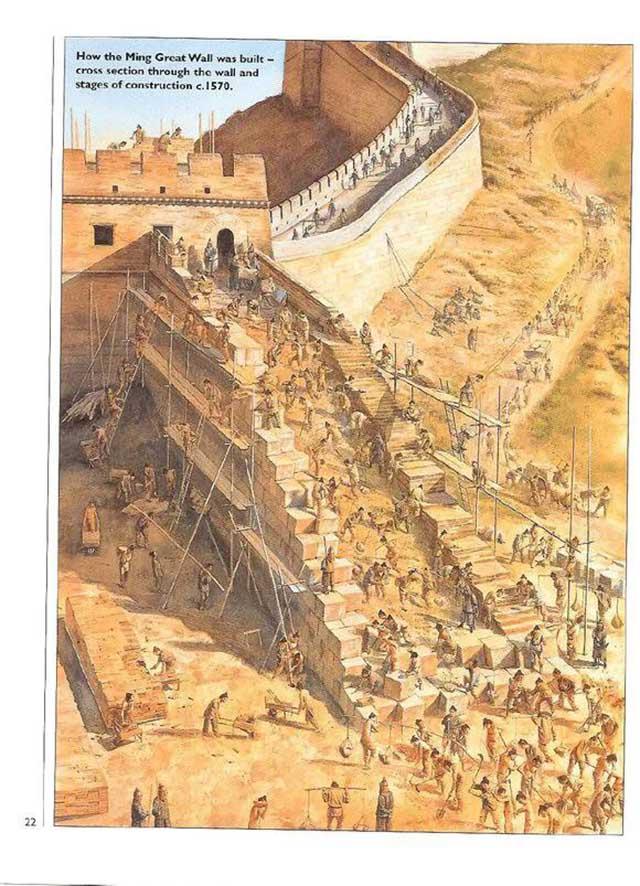 Bí ẩn Vạn Lý Trường Thành sừng sững suốt 600 năm nhờ 1 phương pháp mà nhà Minh sử dụng - 3
